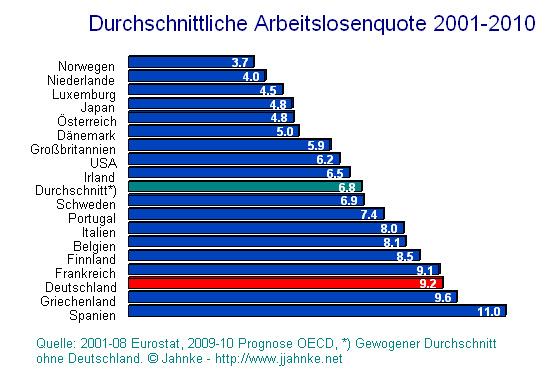 Образование в Германии. А стоит ли вообще пытаться?